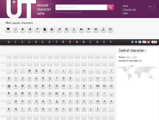 Un site web traitant les caract res unicode unicode table for Table unicode
