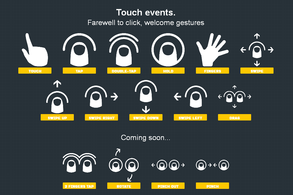 WebDesign_touch_event_mobile_javascript_library