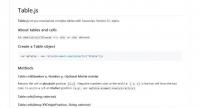Un outil JavaScript pour faciliter la gestion de vos tableaux pour vos sites web - Table