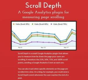 Un plugin Google Analytics pour mesurer le défilement de la page - Scroll Depth