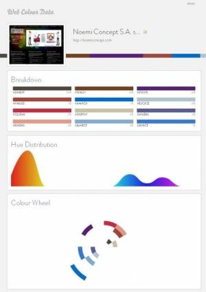 Analyse de couleurs utilisées sur les sites internet - Web Colour Data